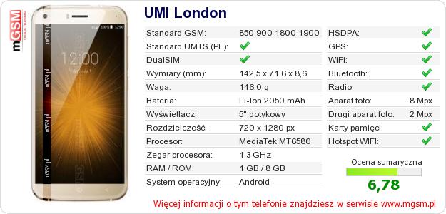 Dane telefonu UMI London