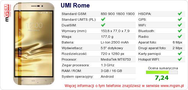 Dane telefonu UMI Rome