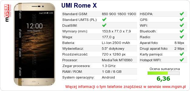 Dane telefonu UMI Rome X