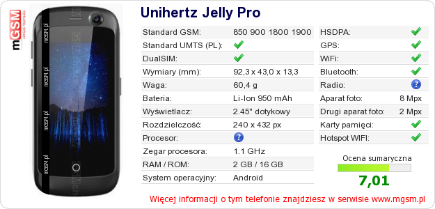 Dane telefonu Unihertz Jelly Pro