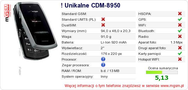 Dane telefonu ! Unikalne CDM-8950