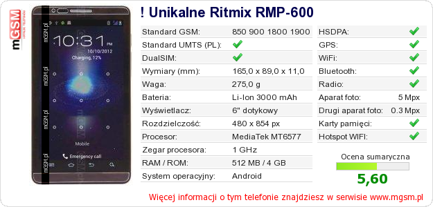 Dane telefonu ! Unikalne Ritmix RMP-600