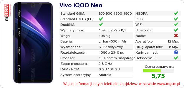 Dane telefonu Vivo iQOO Neo