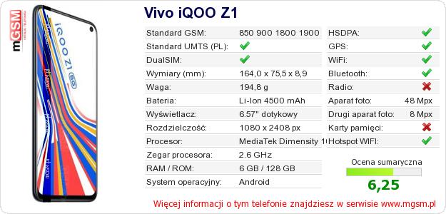 Dane telefonu Vivo iQOO Z1