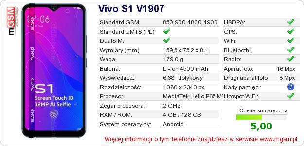 Dane telefonu Vivo S1 V1907