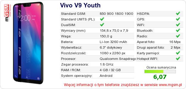 Dane telefonu Vivo V9 Youth