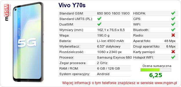 Dane telefonu Vivo Y70s