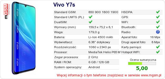 Dane telefonu Vivo Y7s