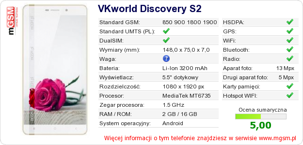 Dane telefonu na twojej stronie vkworld discovery s2 for Discovery katalog