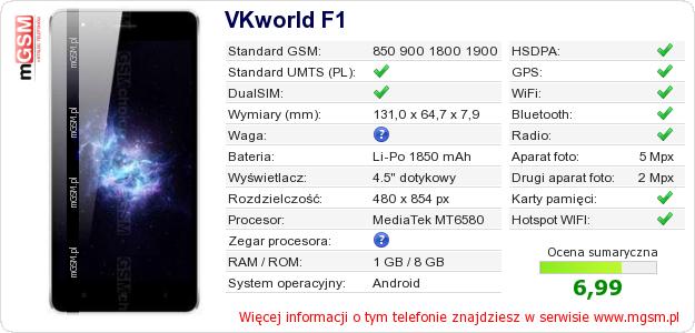 Dane telefonu VKworld F1