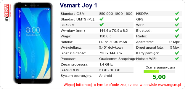 Dane telefonu Vsmart Joy 1