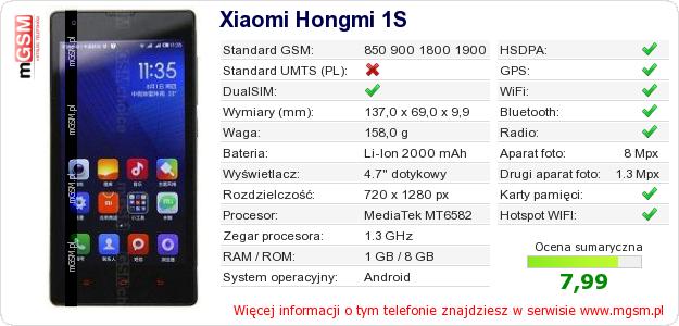 Dane telefonu Xiaomi Hongmi 1S