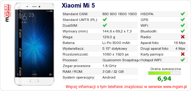 Dane telefonu Xiaomi Mi 5