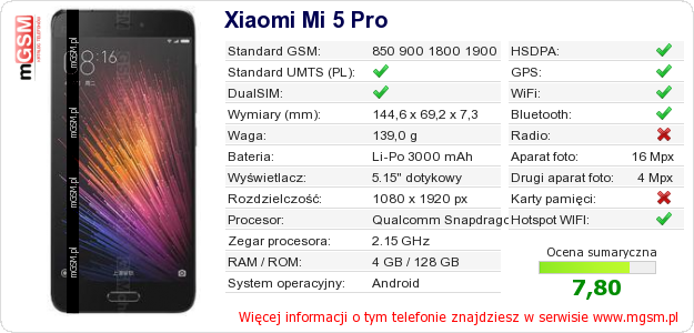 Dane telefonu Xiaomi Mi 5 Pro