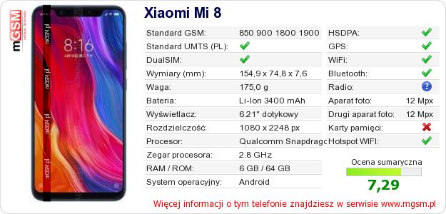 Dane telefonu Xiaomi Mi 8