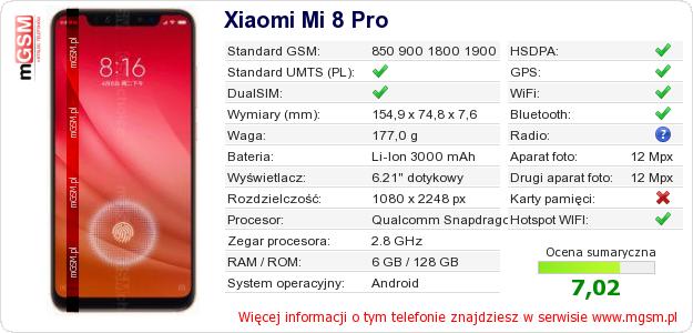 Dane telefonu Xiaomi Mi 8 Pro