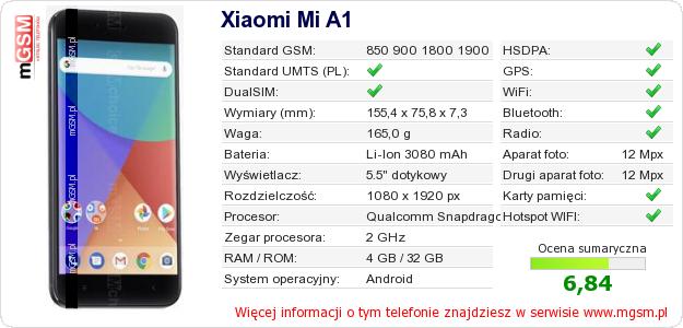 Dane telefonu Xiaomi Mi A1