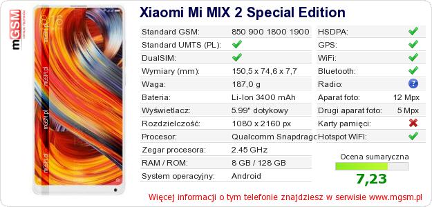 Dane telefonu Xiaomi Mi MIX 2 Special Edition