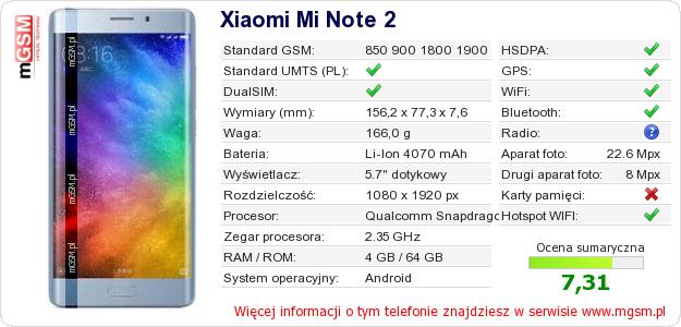 Dane telefonu Xiaomi Mi Note 2