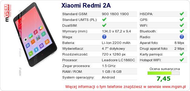 Dane telefonu Xiaomi Redmi 2A
