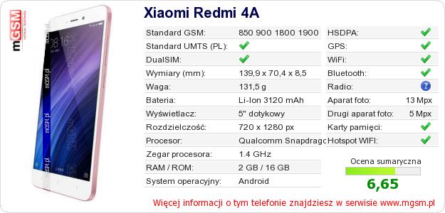Dane telefonu Xiaomi Redmi 4A