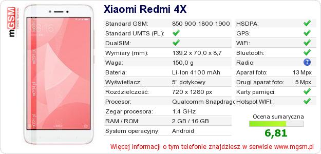 Dane telefonu Xiaomi Redmi 4X
