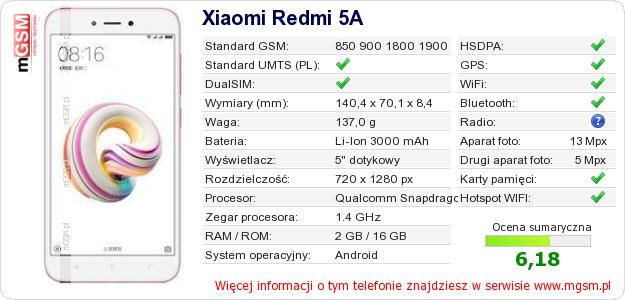 Dane telefonu Xiaomi Redmi 5A