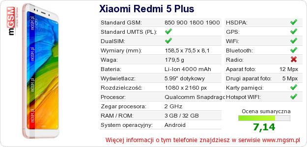 Dane telefonu Xiaomi Redmi 5 Plus