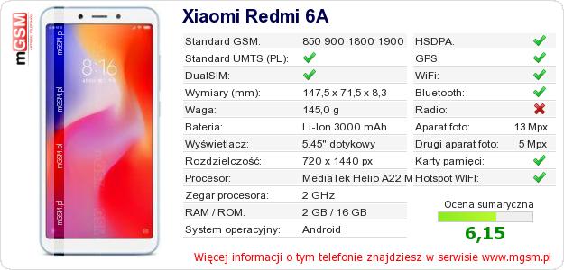 Dane telefonu Xiaomi Redmi 6A