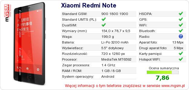 Dane telefonu Xiaomi Redmi Note