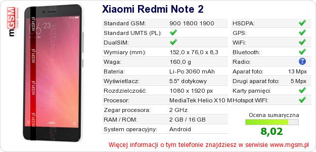Dane telefonu Xiaomi Redmi Note 2