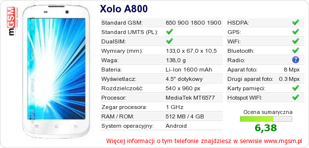 Dane telefonu Xolo A800