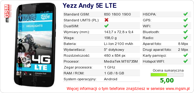 Dane telefonu Yezz Andy 5E LTE
