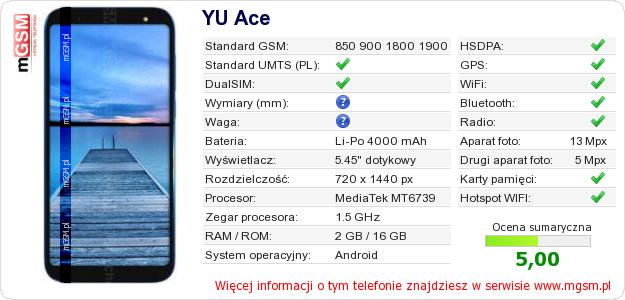 Dane telefonu YU Ace