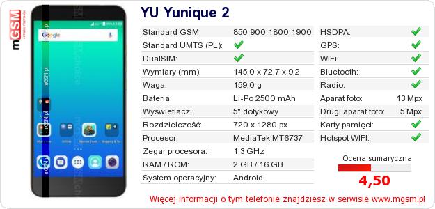 Dane telefonu YU Yunique 2