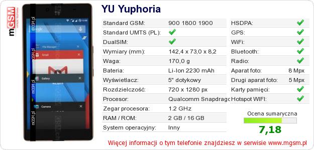 Dane telefonu YU Yuphoria