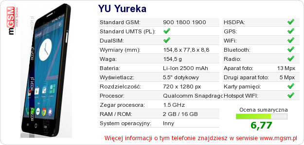 Dane telefonu YU Yureka