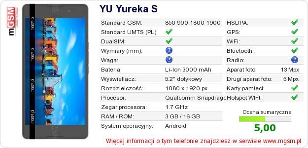 Dane telefonu YU Yureka S