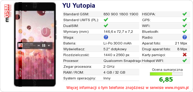 Dane telefonu YU Yutopia