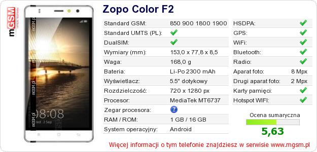 Dane telefonu Zopo Color F2