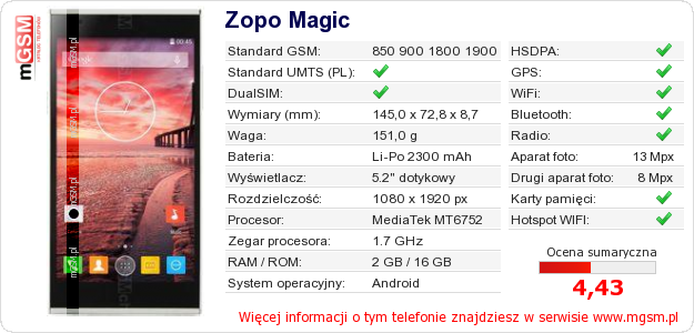Dane telefonu Zopo Magic
