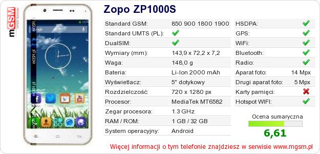 Dane telefonu Zopo ZP1000S