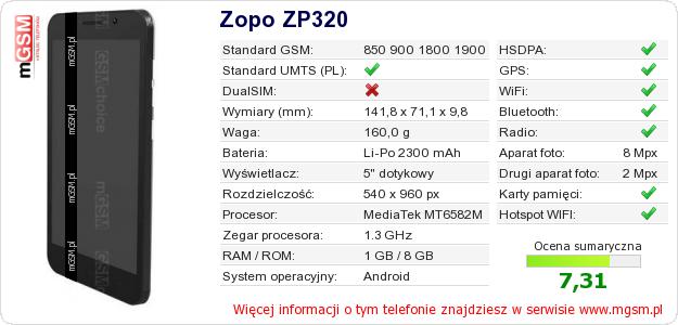 Dane telefonu Zopo ZP320