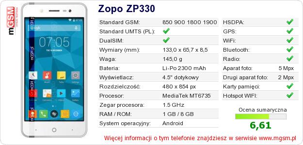 Dane telefonu Zopo ZP330