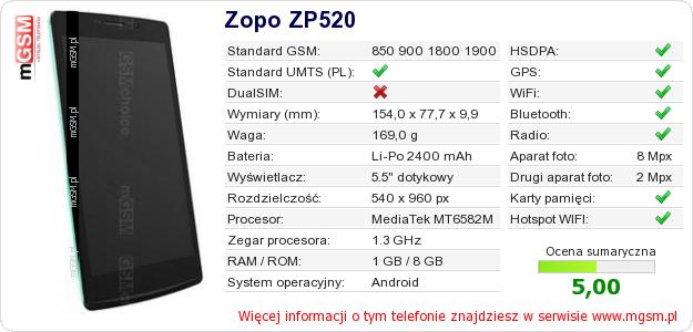 Dane telefonu Zopo ZP520