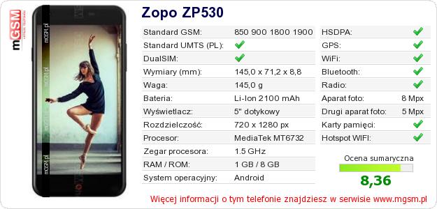 Dane telefonu Zopo ZP530