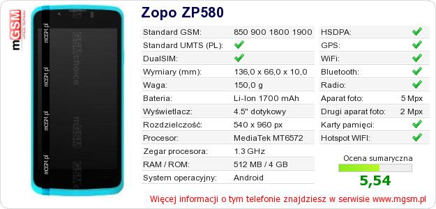 Dane telefonu Zopo ZP580