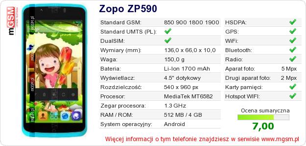 Dane telefonu Zopo ZP590