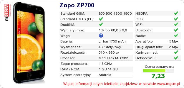 Dane telefonu Zopo ZP700