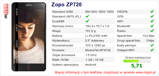 Dane telefonu Zopo ZP720